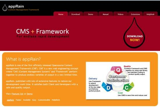 AppRain content management framework