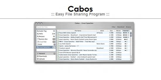 Cabos FTP Clients and File manager