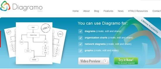 Diagramo - HTML5 diagram editor