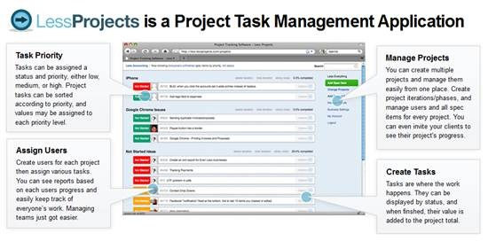 Less Projects - Best Project Task Management Tool