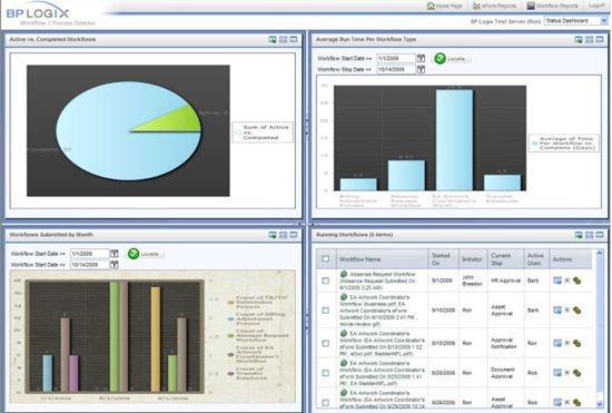 Nimble Business Process Management software
