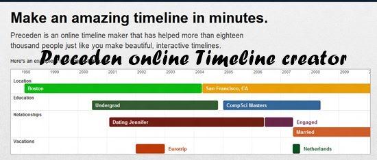 Preceden timeline