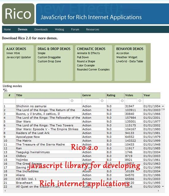 Rico 2.0 JavaScript library