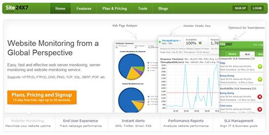 Site24x7 website monitoring tool.
