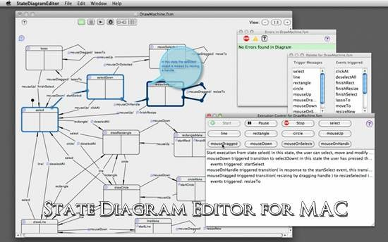 State Diagram Editor for MAC