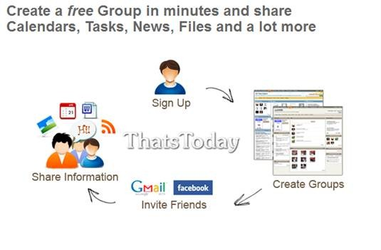 ThatsToday - Group Task Management tool