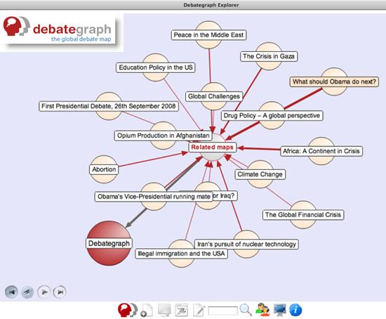 debategraph-visual-representation