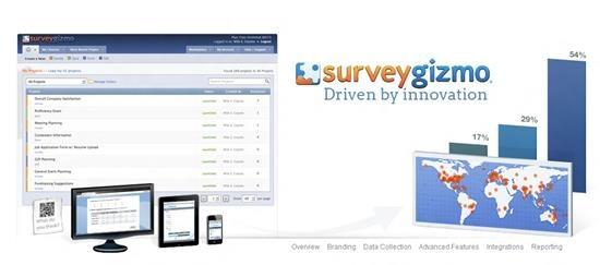 SurveyGizmo Best online survey tools